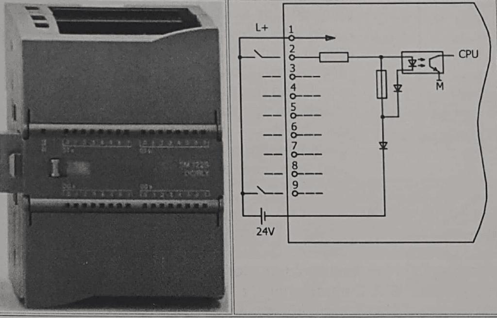 S7-1200 PLC Girişleri