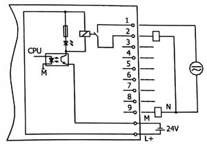 S7-1200 PLC Çıkışlar